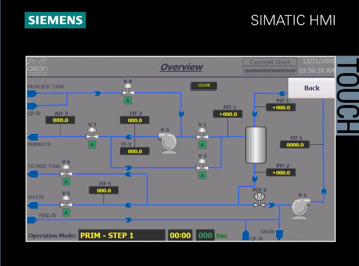 Plc Amp Scada Systems Aslan Technologies